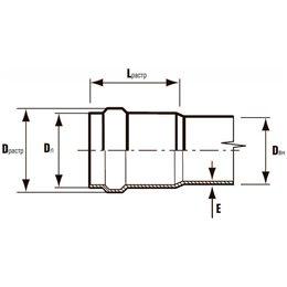 Труба ПВХ с раструбом серая Дн 50х1,8х500 SN4 Хемкор