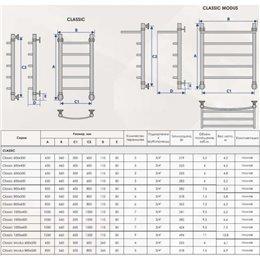 Водяной полотенцесушитель Energy Prestige Modus 800x500